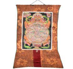 Tibetan Buddhist Thangka Painting Showing The Wheel Of Life